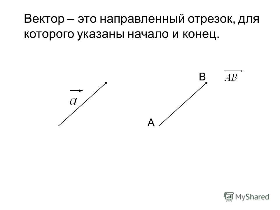 Вектор – это направленный отрезок, для которого указаны начало и конец. A B