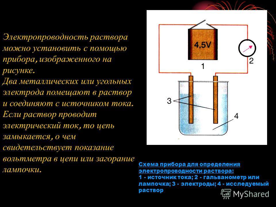 Схема прибора для определения электропроводности раствора: 1 - источник тока; 2 - гальванометр или лампочка; 3 - электроды; 4 - исследуемый раствор Электропроводность раствора можно установить с помощью прибора, изображенного на рисунке. Два металлич