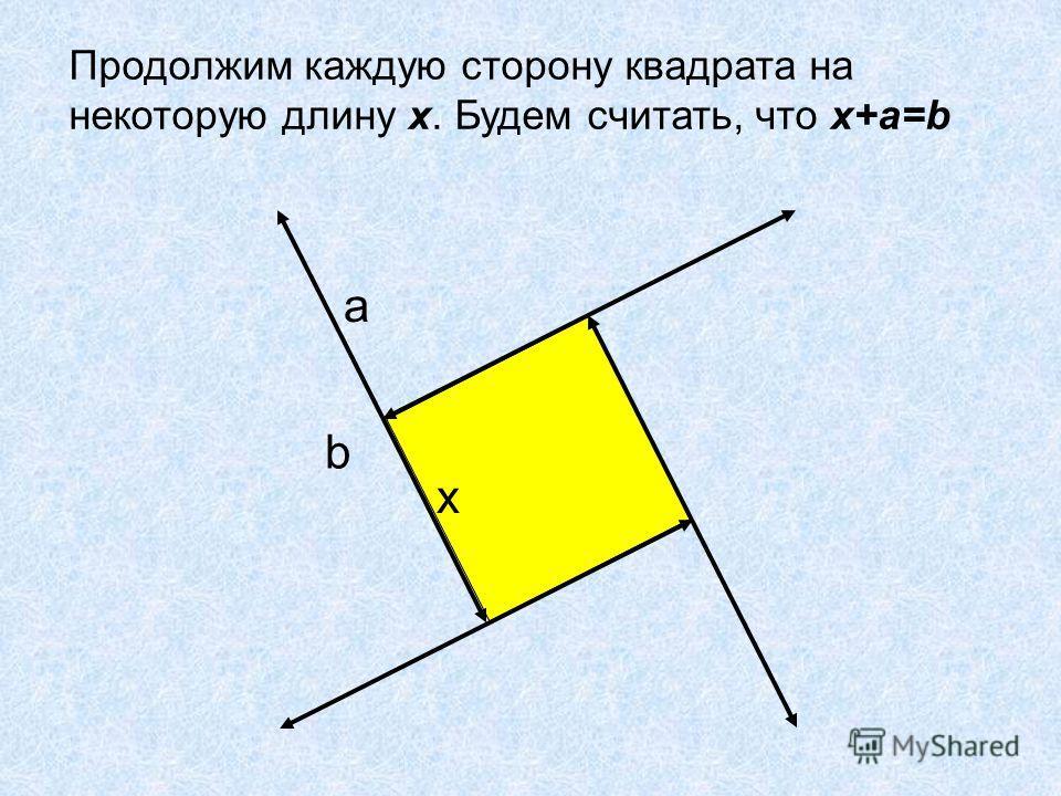 Продолжим каждую сторону квадрата на некоторую длину x. Будем считать, что x+a=b x a b