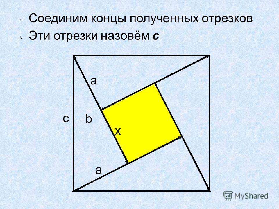 Соединим концы полученных отрезков Эти отрезки назовём с x a a c b