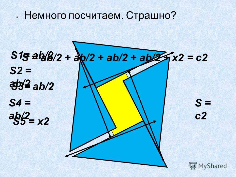 Немного посчитаем. Страшно? S = c2 S1= ab/2 S5 = x2 S4 = ab/2 S2 = ab/2 S3= ab/2 S = ab/2 + ab/2 + ab/2 + ab/2 + x2 = c2