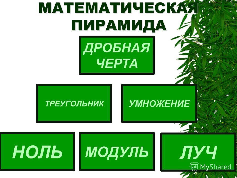 МАТЕМАТИЧЕСКАЯ ПИРАМИДА ДЕЛЕНИЕ КОРЕНЬПРОЦЕНТ ПРЯМОУГОЛЬНИК СТЕПЕНЬ БИССЕКТРИСА