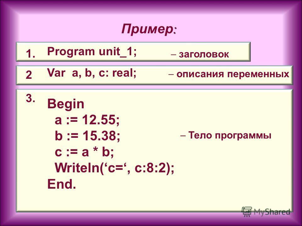 : Пример : Program unit_1; Var a, b, c: real; Begin a := 12.55; b := 15.38; c := a * b; Writeln(c=, c:8:2); End. 1. заголовок 2.2. описания переменных 3.3. Тело программы