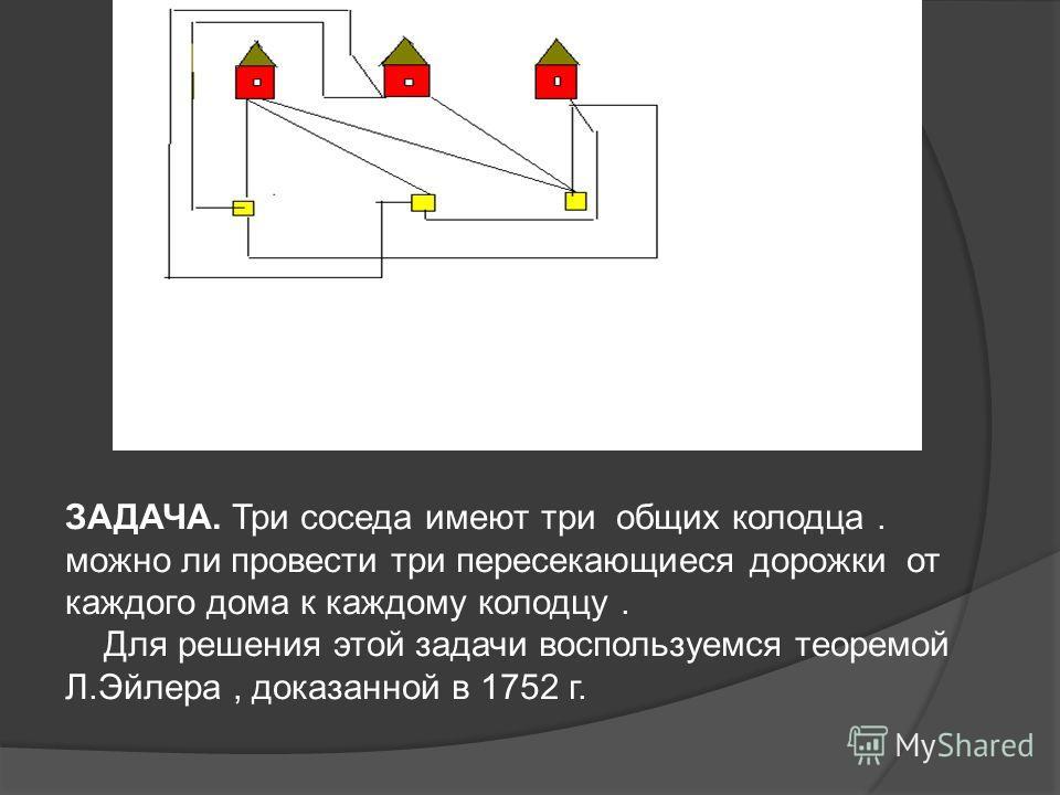 ЗАДАЧА. Три соседа имеют три общих колодца. можно ли провести три пересекающиеся дорожки от каждого дома к каждому колодцу. Для решения этой задачи воспользуемся теоремой Л.Эйлера, доказанной в 1752 г.