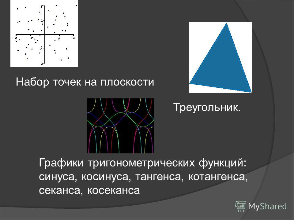 Набор точек на плоскости Треугольник. Графики тригонометрических функций: синуса, косинуса, тангенса, котангенса, секанса, косеканса