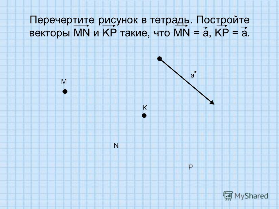 Перечертите рисунок в тетрадь. Постройте векторы MN и KР такие, что MN = a, KP = a. a M K N P