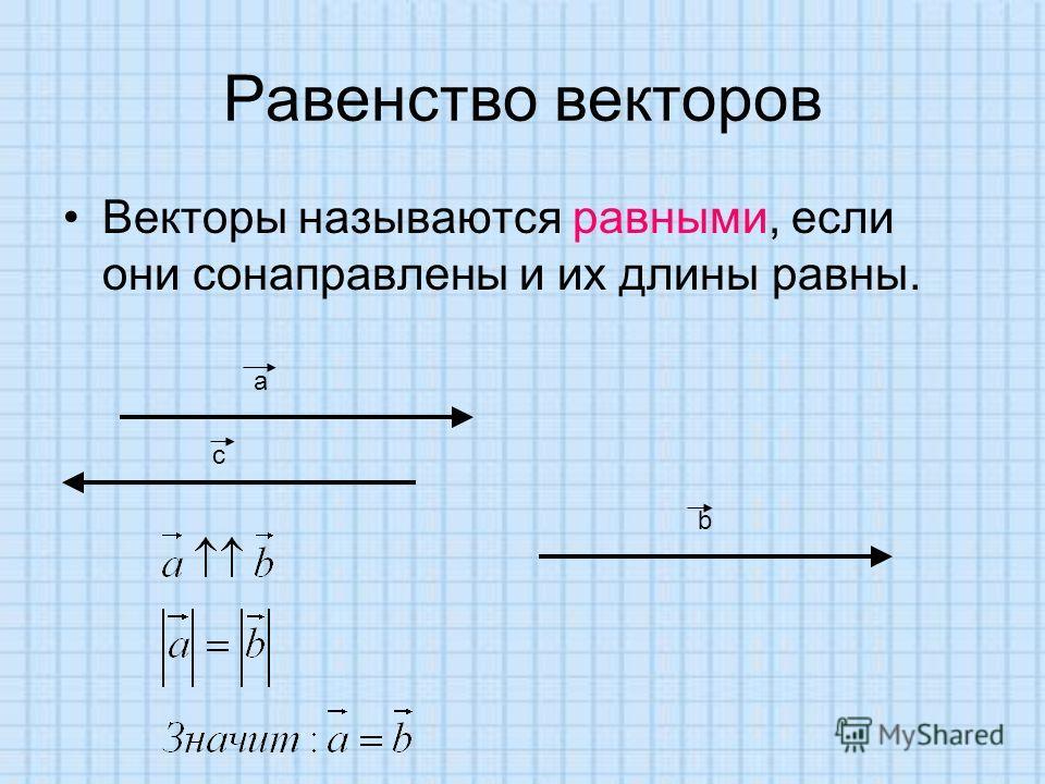 Равенство векторов Векторы называются равными, если они сонаправлены и их длины равны. а b c