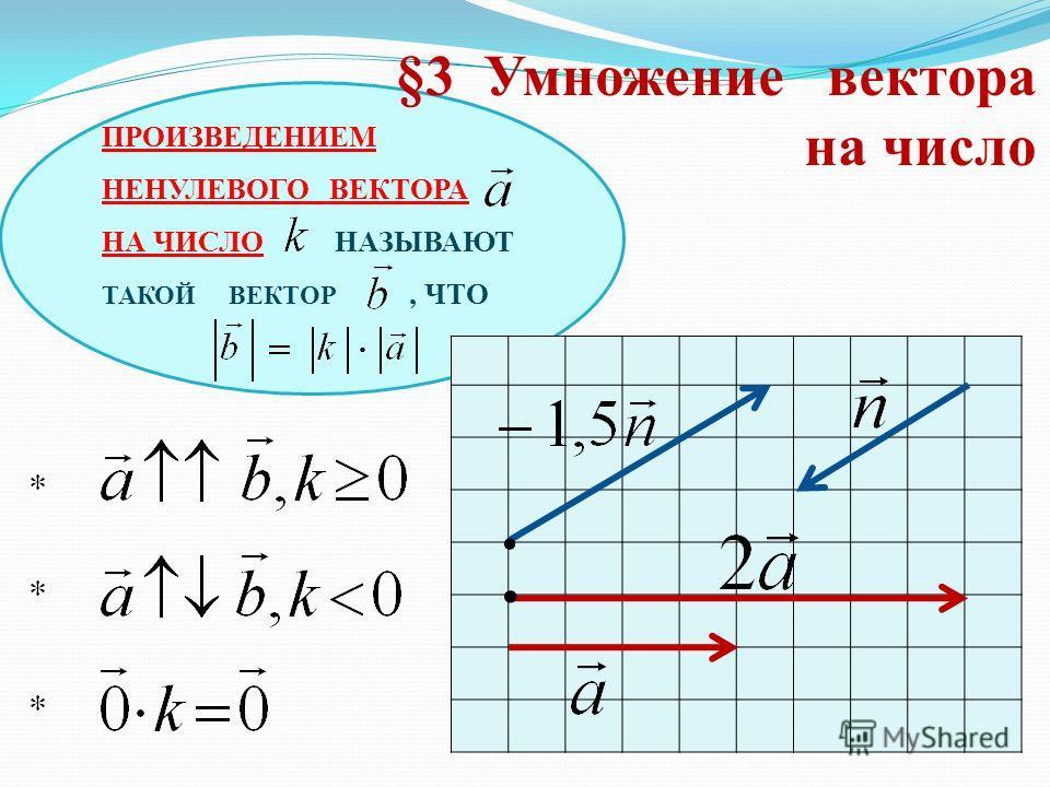 ПРОИЗВЕДЕНИЕМ НЕНУЛЕВОГО ВЕКТОРА НА ЧИСЛО НАЗЫВАЮТ ТАКОЙ ВЕКТОР, ЧТО §3 Умножение вектора на число