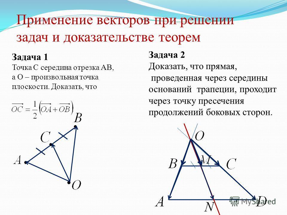 Применение векторов при решении задач и доказательстве теорем Задача 1 Точка С середина отрезка АВ, а О – произвольная точка плоскости. Доказать, что Задача 2 Доказать, что прямая, проведенная через середины оснований трапеции, проходит через точку п
