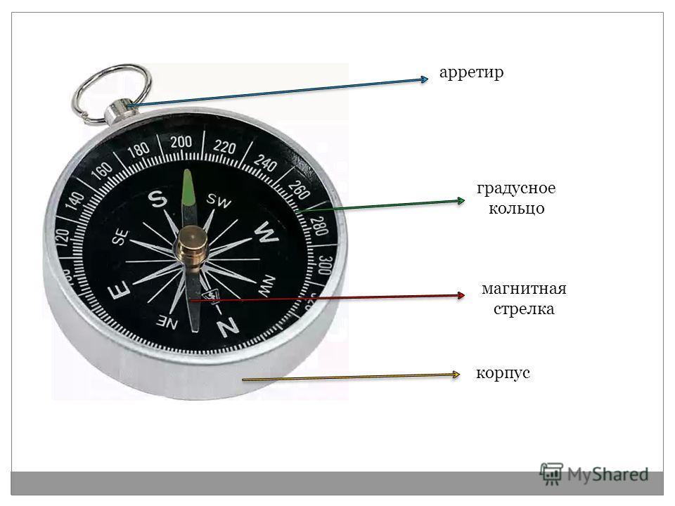 арретир магнитная стрелка градусное кольцо корпус