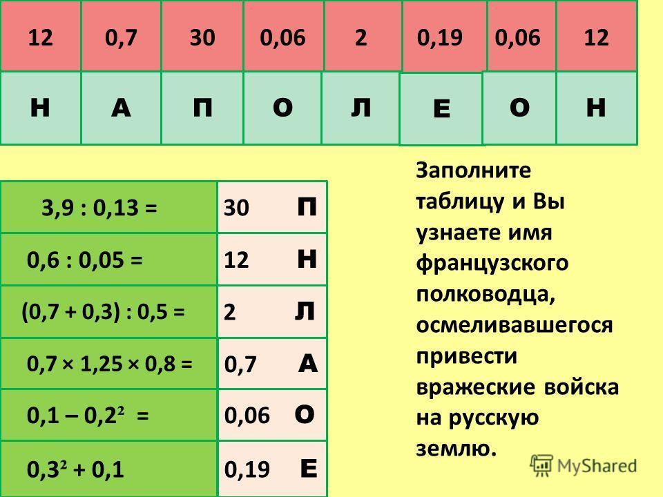 1 8 1 2 (1,35 + 7,02) : 8,37 = (9 – 8,2) × 10 = 40 × 2,5 × 0,01 = 2 × 0,1 + 1,8 =