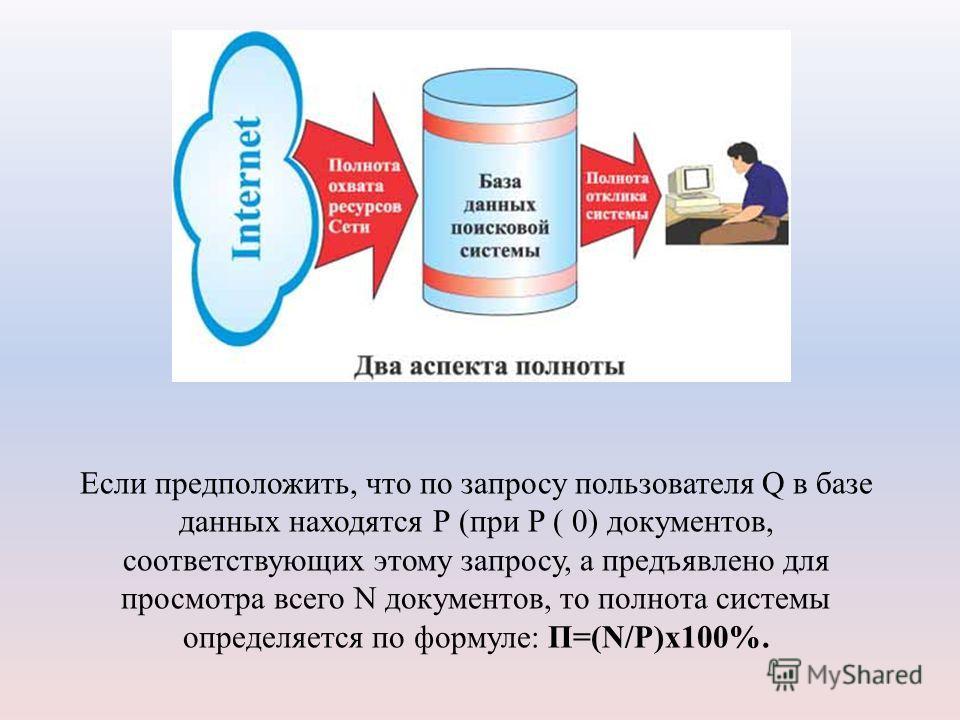 Если предположить, что по запросу пользователя Q в базе данных находятся Р (при Р ( 0) документов, соответствующих этому запросу, а предъявлено для просмотра всего N документов, то полнота системы определяется по формуле: П=(N/P)x100%.