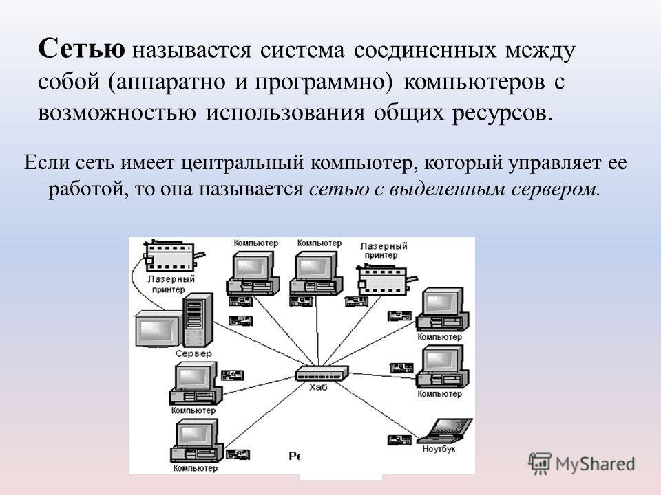 Сетью называется система соединенных между собой (аппаратно и программно) компьютеров с возможностью использования общих ресурсов. Если сеть имеет центральный компьютер, который управляет ее работой, то она называется сетью с выделенным сервером.