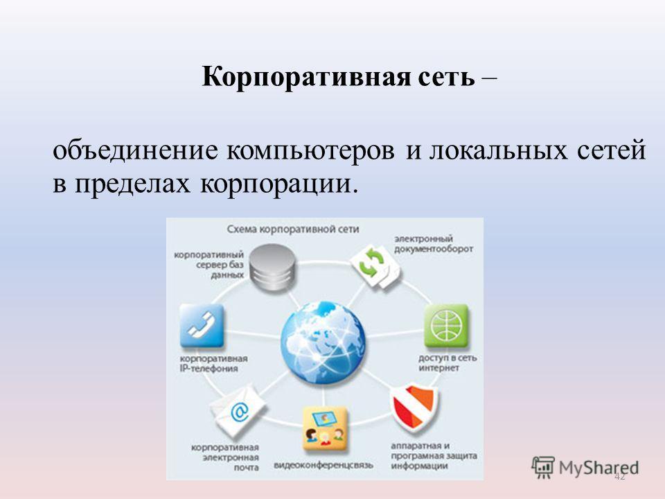 42 Корпоративная сеть – объединение компьютеров и локальных сетей в пределах корпорации.