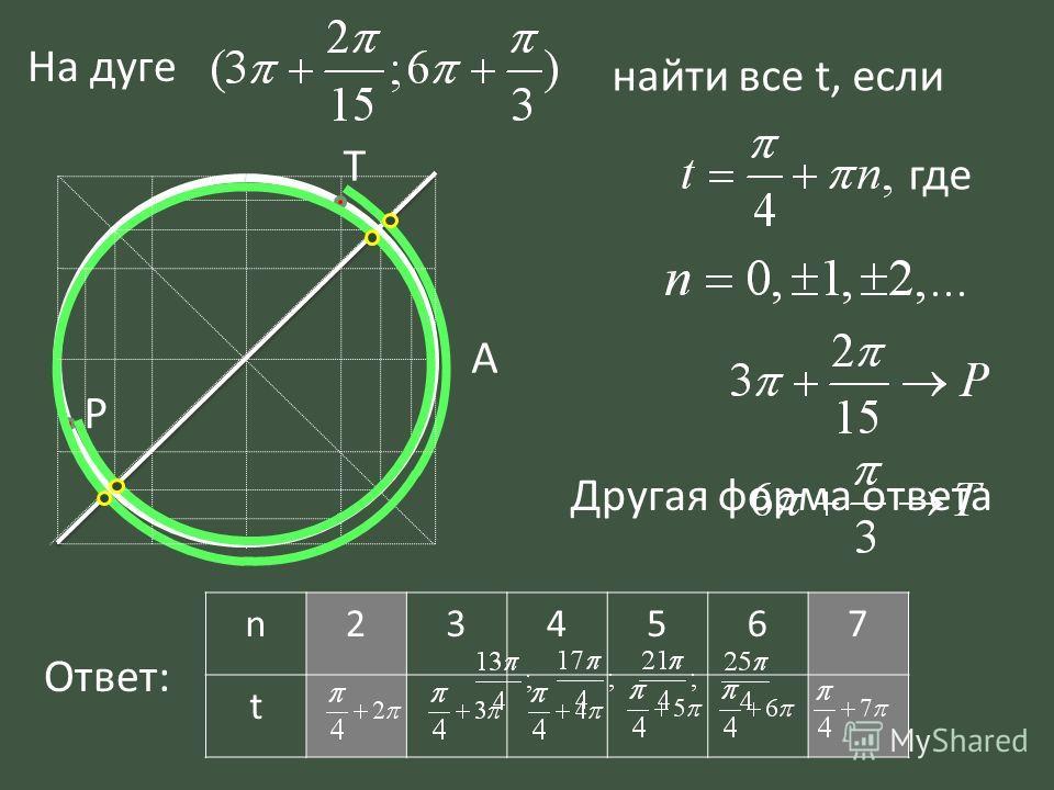 T А P На дуге найти все t, если где t: n234567 t Ответ: Другая форма ответа