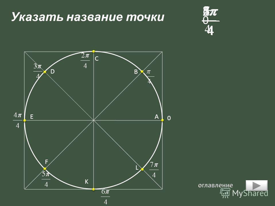 0 А B C D E F K L 0 Указать название точки