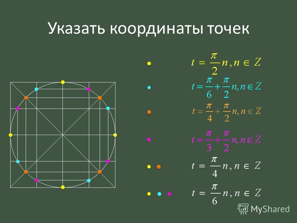 Указать координаты точек