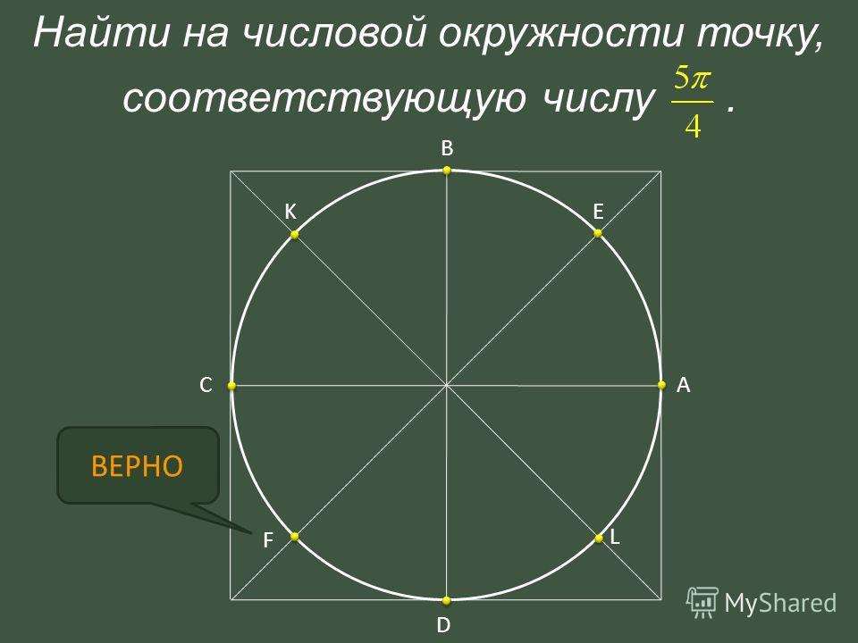 Найти на числовой окружности точку, соответствующую числу. А B C D E F K L ВЕРНО