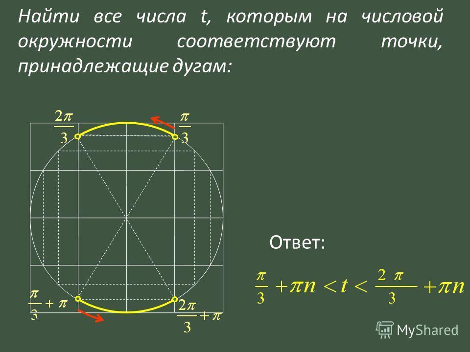 Найти все числа t, которым на числовой окружности соответствуют точки, принадлежащие дугам: Ответ: