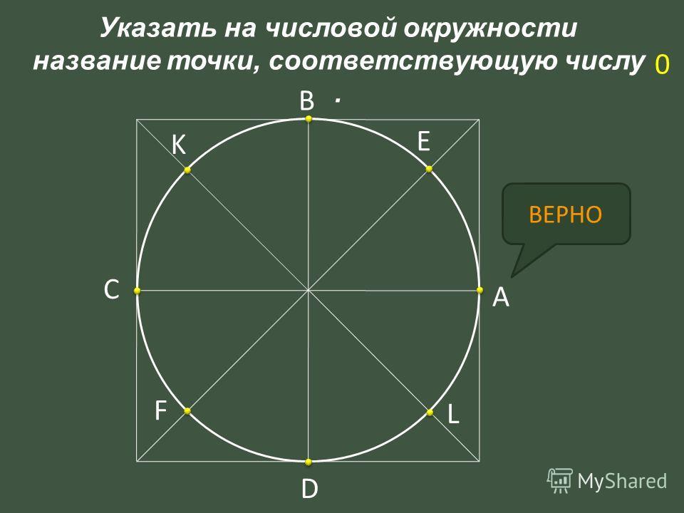 Указать на числовой окружности название точки, соответствующую числу. А B C D E F K L 0 ВЕРНО
