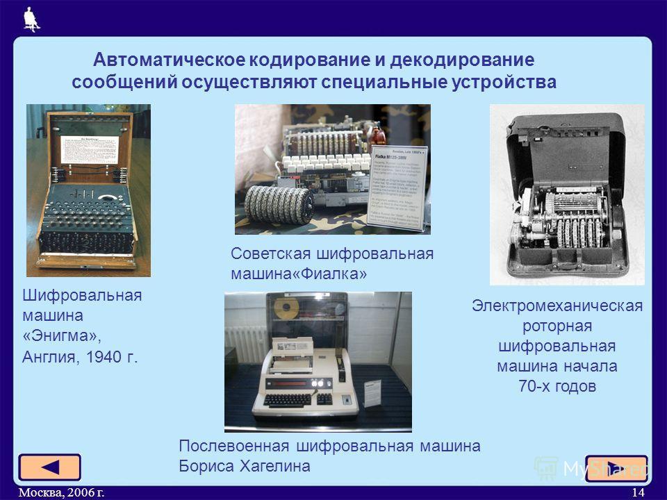 Москва, 2006 г.14 Автоматическое кодирование и декодирование сообщений осуществляют специальные устройства Шифровальная машина «Энигма», Англия, 1940 г. Электромеханическая роторная шифровальная машина начала 70-х годов Послевоенная шифровальная маши