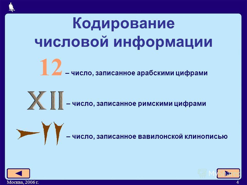 Москва, 2006 г.4 Кодирование числовой информации 12 – число, записанное арабскими цифрами – число, записанное римскими цифрами – число, записанное вавилонской клинописью