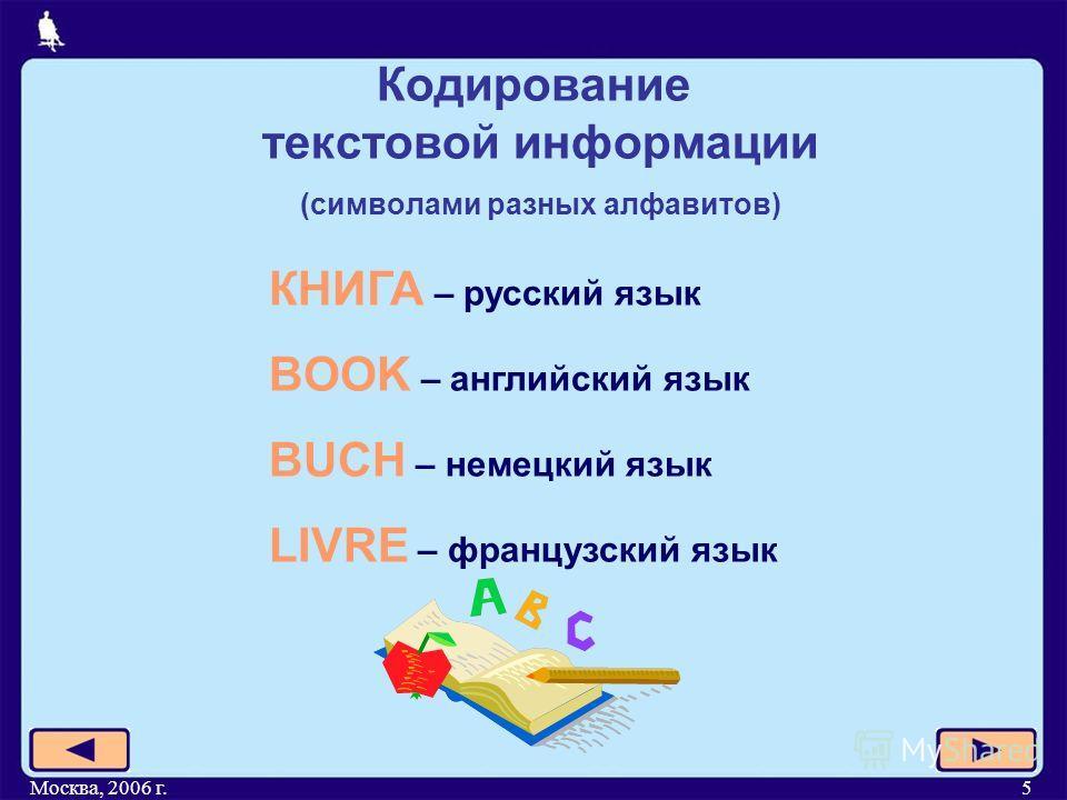 Москва, 2006 г.5 Кодирование текстовой информации (символами разных алфавитов) КНИГА – русский язык BOOK – английский язык BUCH – немецкий язык LIVRE – французский язык
