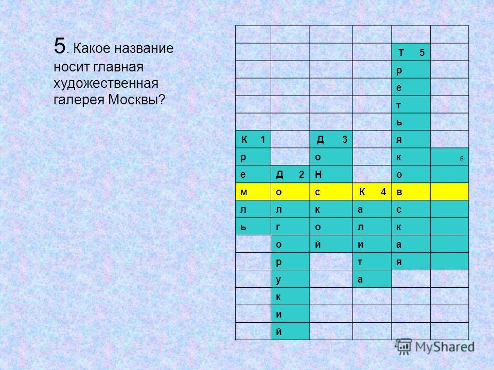 Т 5 р е т ь К 1 Д 3 я р о к 6 е Д 2Н о м о с К 4в л л к а с ь г о л к о й и а р т я у а к и й 5. Какое название носит главная художественная галерея Москвы?