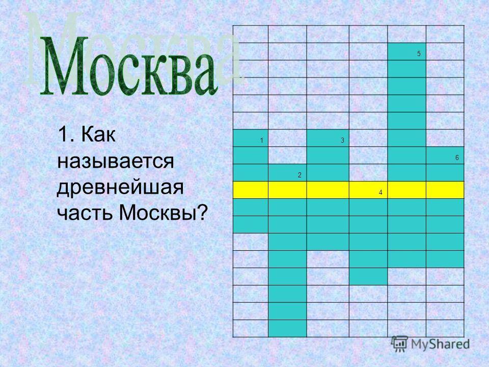5 1 3 6 2 4 1. Как называется древнейшая часть Москвы?