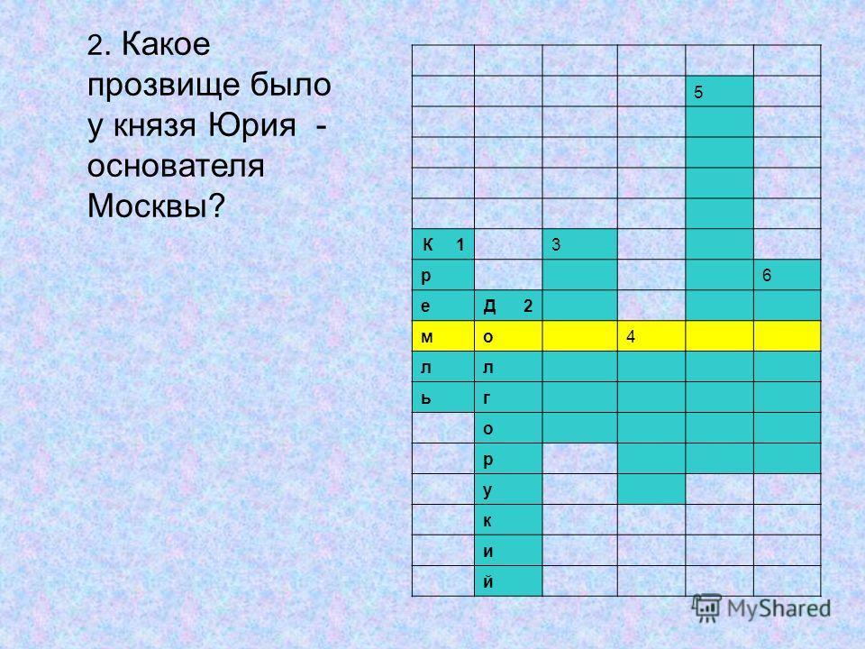 5 К 1 3 р 6 е Д 2 м о 4 л л ь г о р у к и й 2. Какое прозвище было у князя Юрия - основателя Москвы?