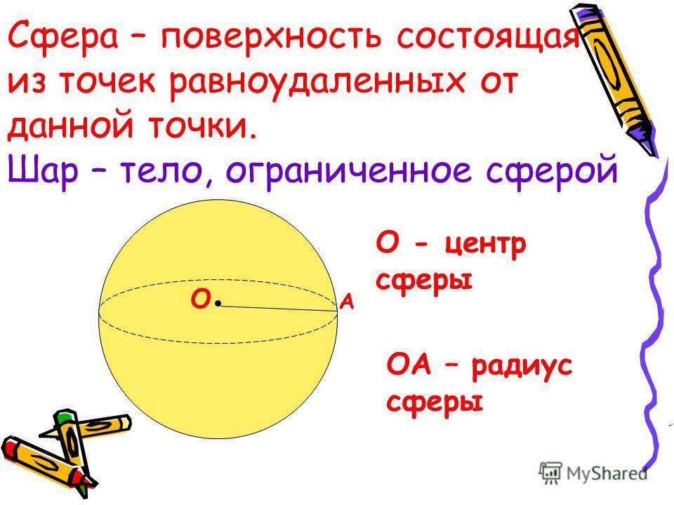 Сфера – поверхность состоящая из точек равноудаленных от данной точки. Шар – тело, ограниченное сферой О - центр сферы А ОА – радиус сферы о
