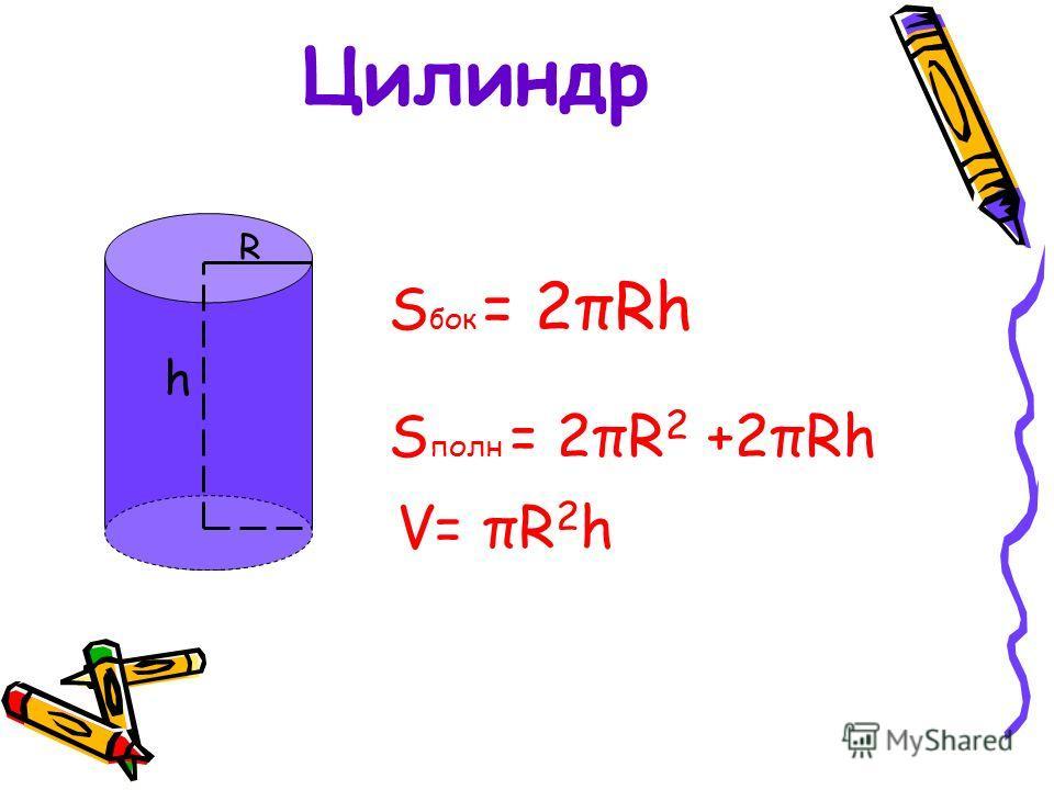 Цилиндр h R S бок = 2πRh S полн = 2πR 2 +2πRh V= πR 2 h