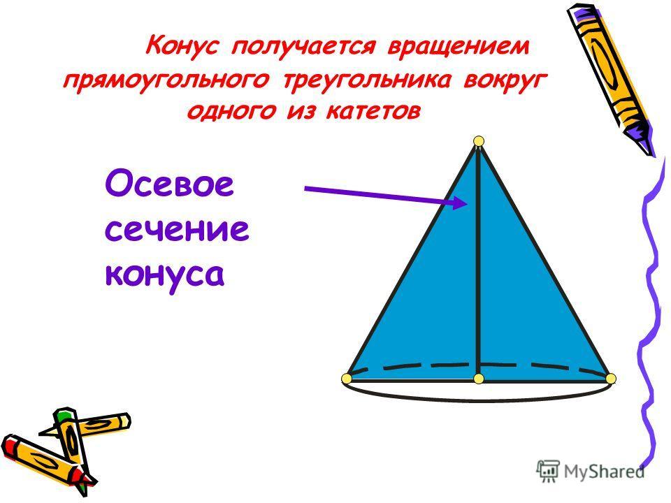 Конус получается вращением прямоугольного треугольника вокруг одного из катетов Осевое сечение конуса