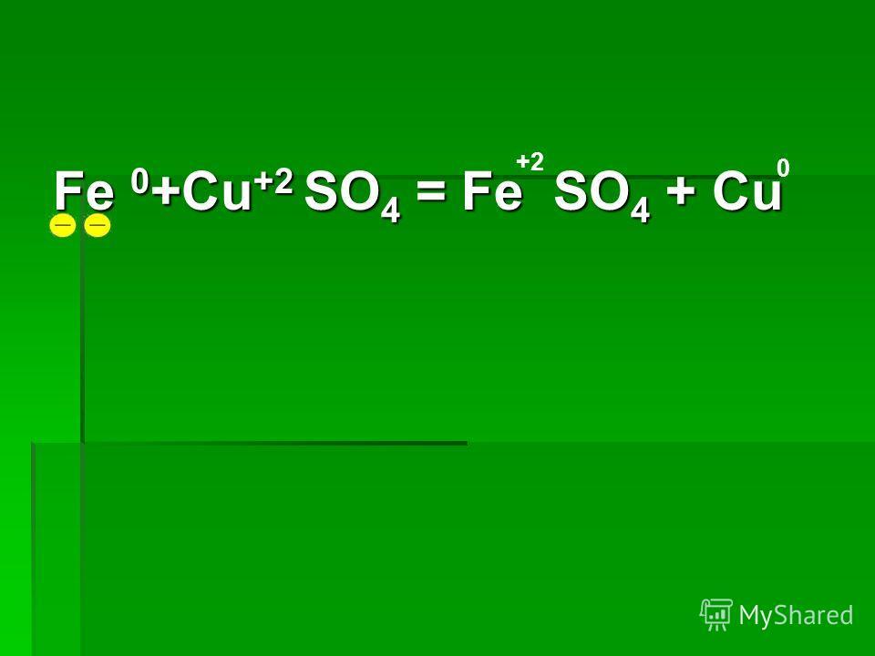 Fe 0 +Cu +2 SO 4 = Fe SO 4 + Сu +2 0