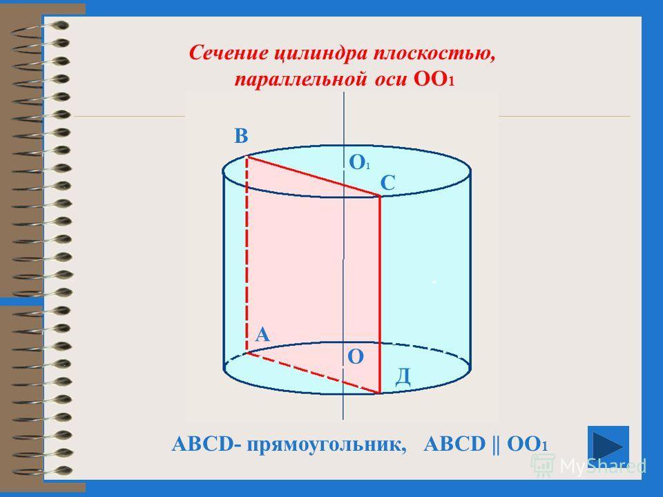 А В С Д О О1О1 Сечение цилиндра плоскостью, проходящей через ось ( осевое сечение) АВСД- прямоугольник
