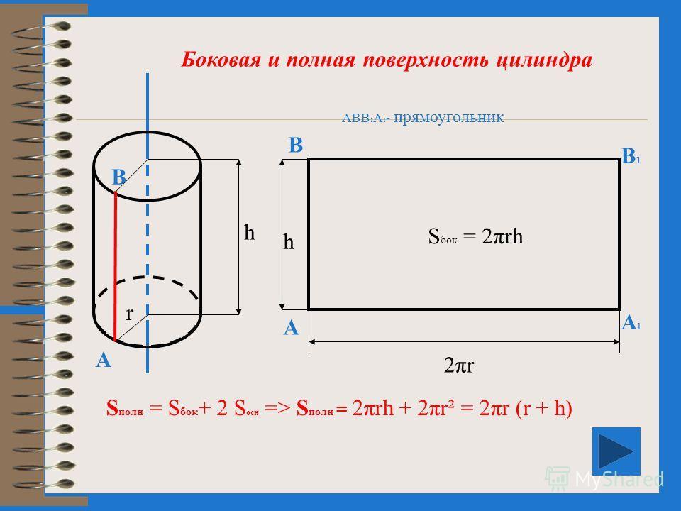Сечение цилиндра плоскостью, проходящей под углом к оси Сечением является эллипс α α 90º о о1о1 α