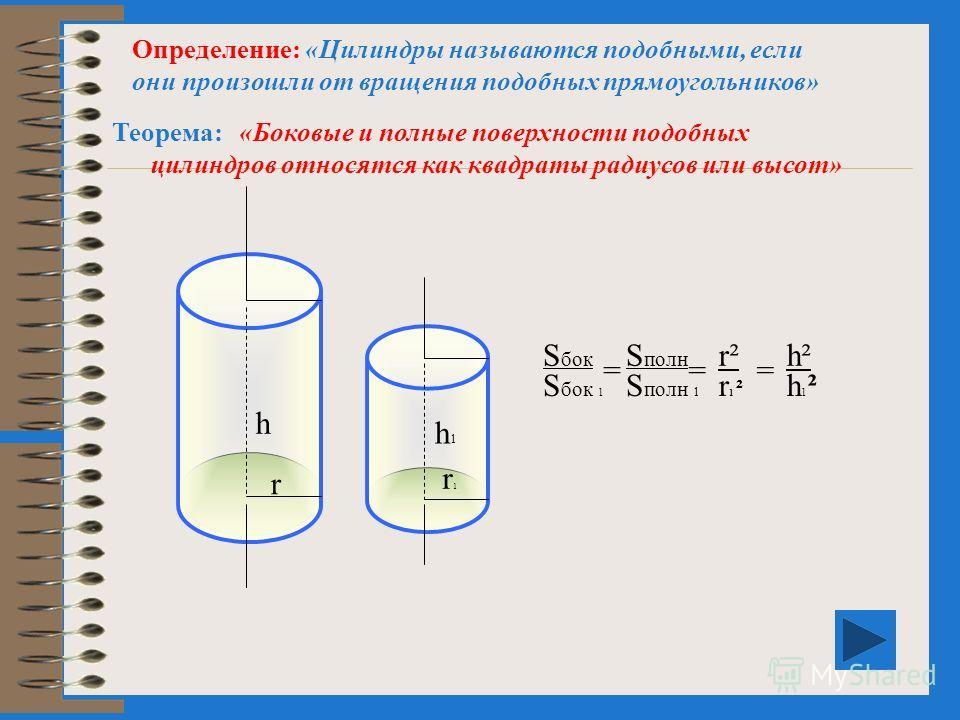 АВВ 1 А 1 - прямоугольник В А1А1 В1В1 А 2πr2πr h S бок = 2πrh S полн = S бок + 2 S осн => S полн = 2πrh + 2πr² = 2πr (r + h) Боковая и полная поверхность цилиндра h А В r