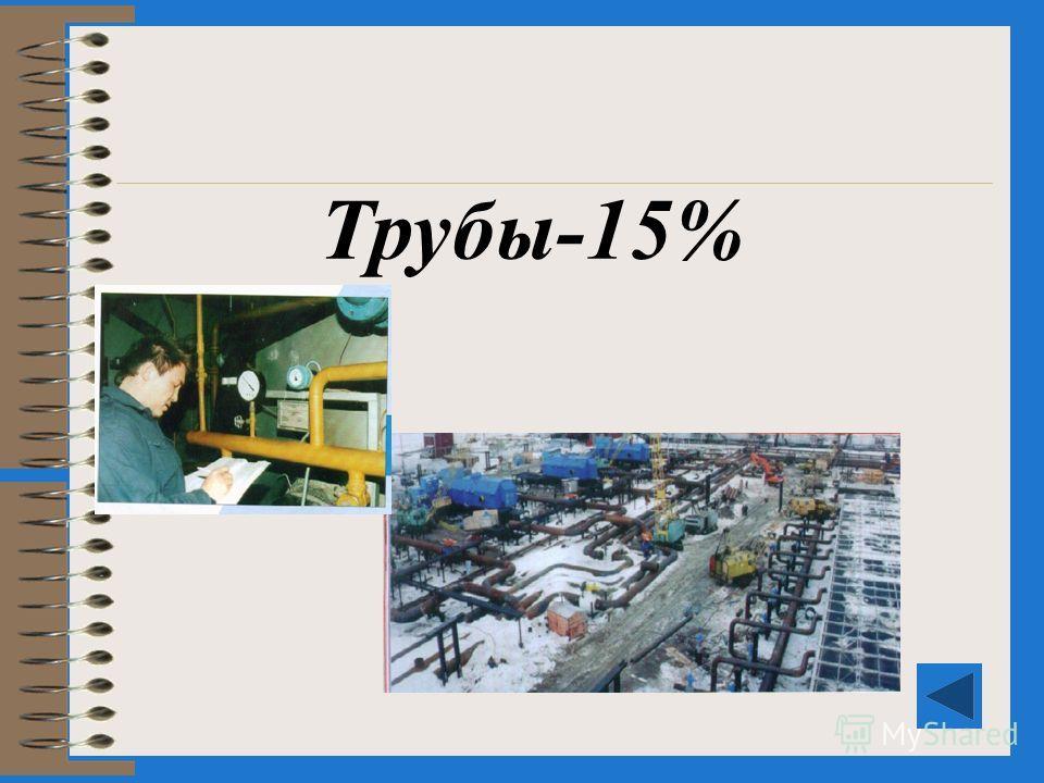 предметы посуды 25%