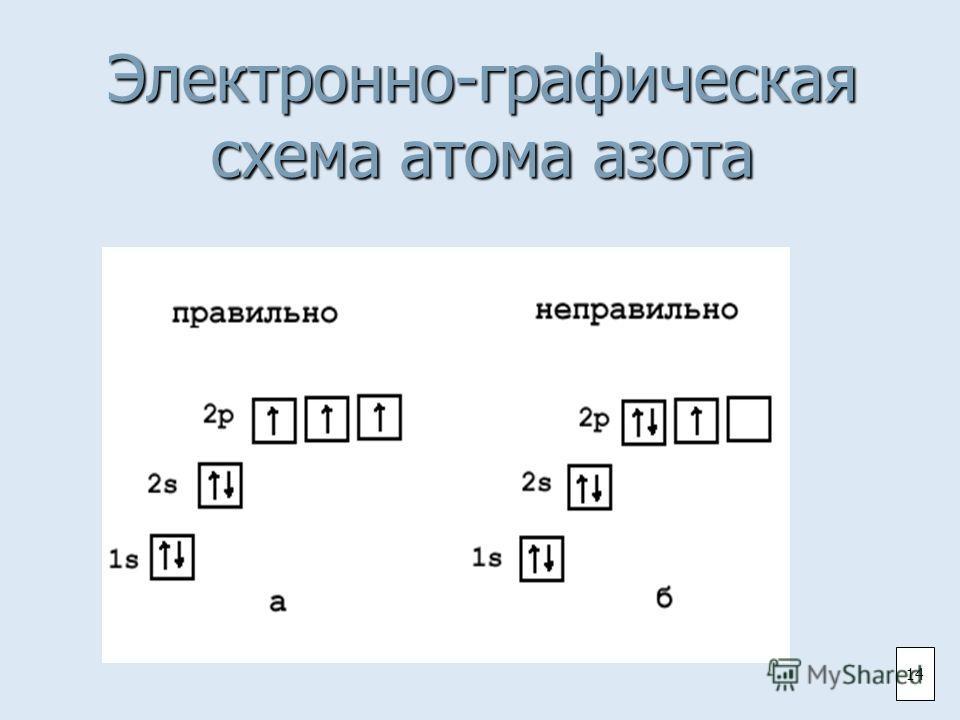 Электронно-графическая схема атома азота 14
