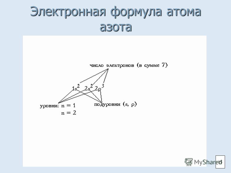 Электронная формула атома азота 15