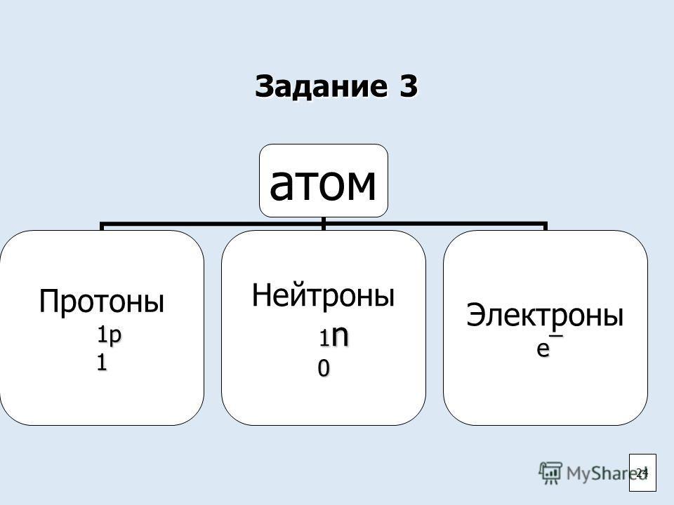 Задание 3 атом Протоны 1p 1p1 Нейтроны 1n 1n0 Электроны e¯ 24