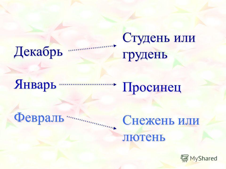 Декабрь Январь Февраль Студень или грудень Просинец Снежень или лютень