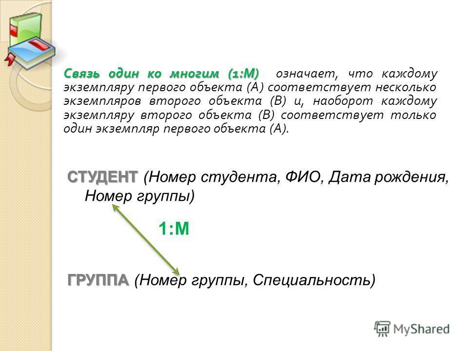 Связь один ко многим (1: М ) Связь один ко многим (1: М ) означает, что каждому экземпляру первого объекта ( А ) соответствует несколько экземпляров второго объекта ( В ) и, наоборот каждому экземпляру второго объекта ( В ) соответствует только один