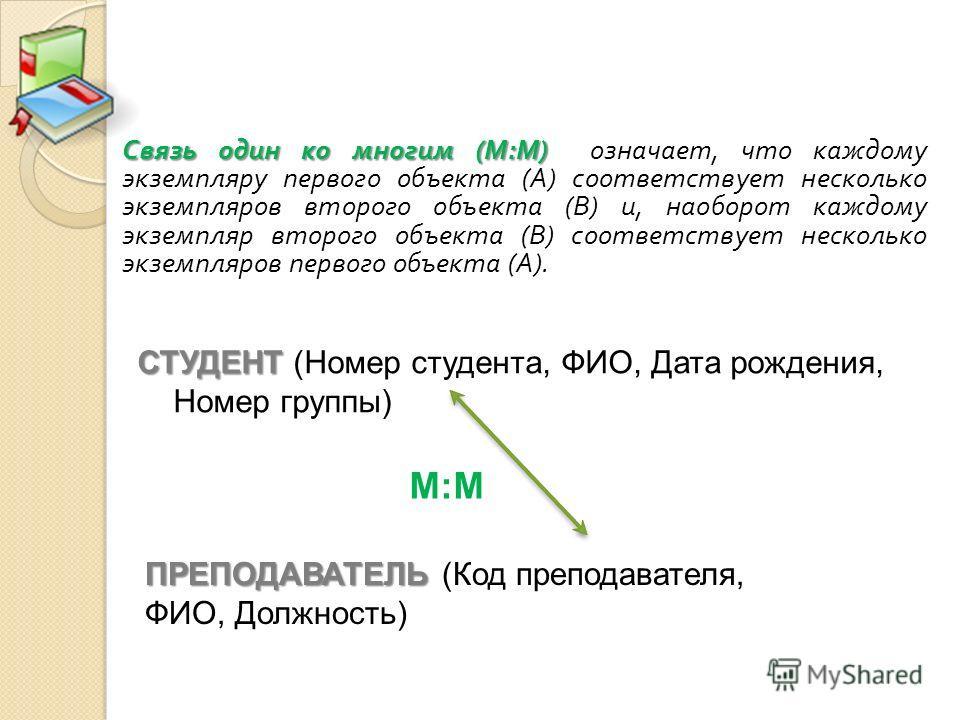 Связь один ко многим ( М : М ) Связь один ко многим ( М : М ) означает, что каждому экземпляру первого объекта ( А ) соответствует несколько экземпляров второго объекта ( В ) и, наоборот каждому экземпляр второго объекта ( В ) соответствует несколько