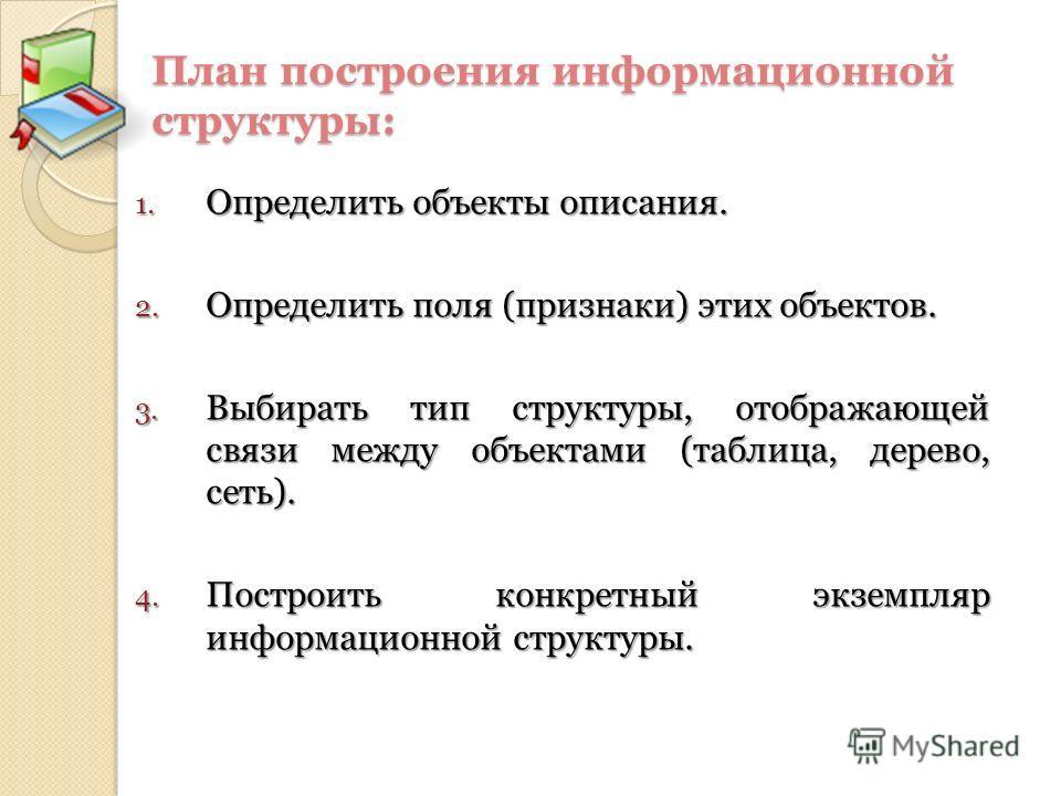 План построения информационной структуры: 1. Определить объекты описания. 2. Определить поля (признаки) этих объектов. 3. Выбирать тип структуры, отображающей связи между объектами (таблица, дерево, сеть). 4. Построить конкретный экземпляр информацио