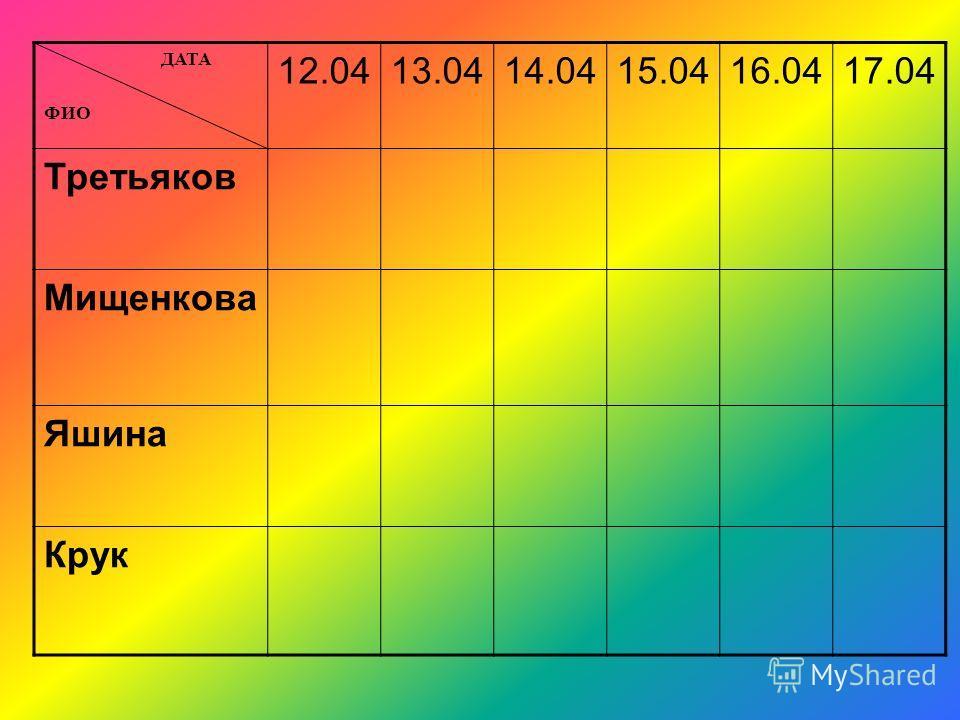 ДАТА ФИО 12.0413.0414.0415.0416.0417.04 Третьяков Мищенкова Яшина Крук