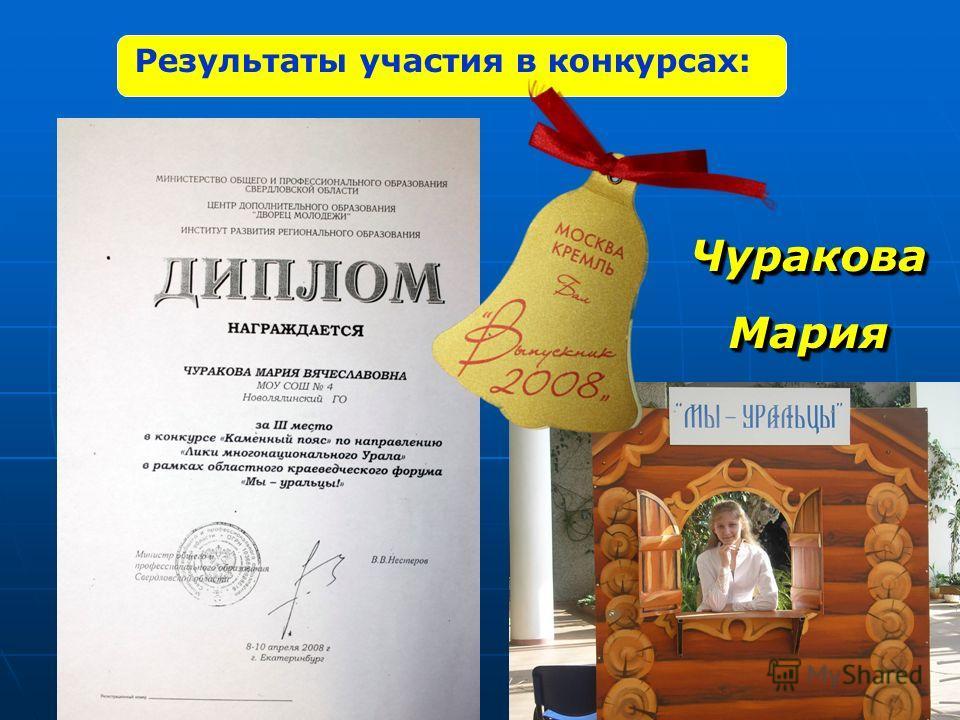 Результаты участия в конкурсах: ЧураковаМарияЧураковаМария