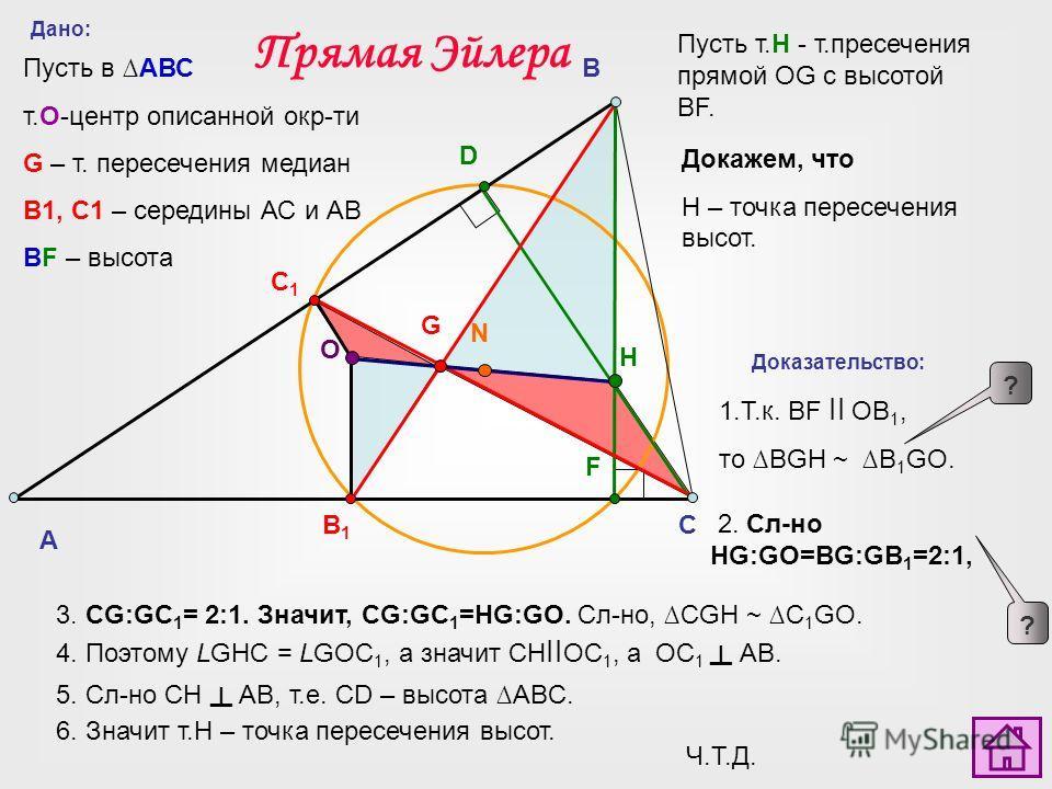 A C B D F B1B1 C1C1 G О N H Дано: Пусть в АВС т.O-центр описанной окр-ти G – т. пересечения медиан В1, С1 – середины АС и АВ BF – высота Пусть т.Н - т.пресечения прямой OG с высотой BF. Докажем, что Н – точка пересечения высот. 1.Т.к. BF II OB 1, то