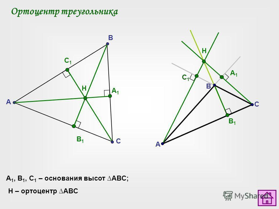 Ортоцентр треугольника A 1, B 1, C 1 – основания высот ABC; H – ортоцентр ABC A C B B1B1 H A1A1 C1C1 A C B H A1A1 B1B1 C1C1