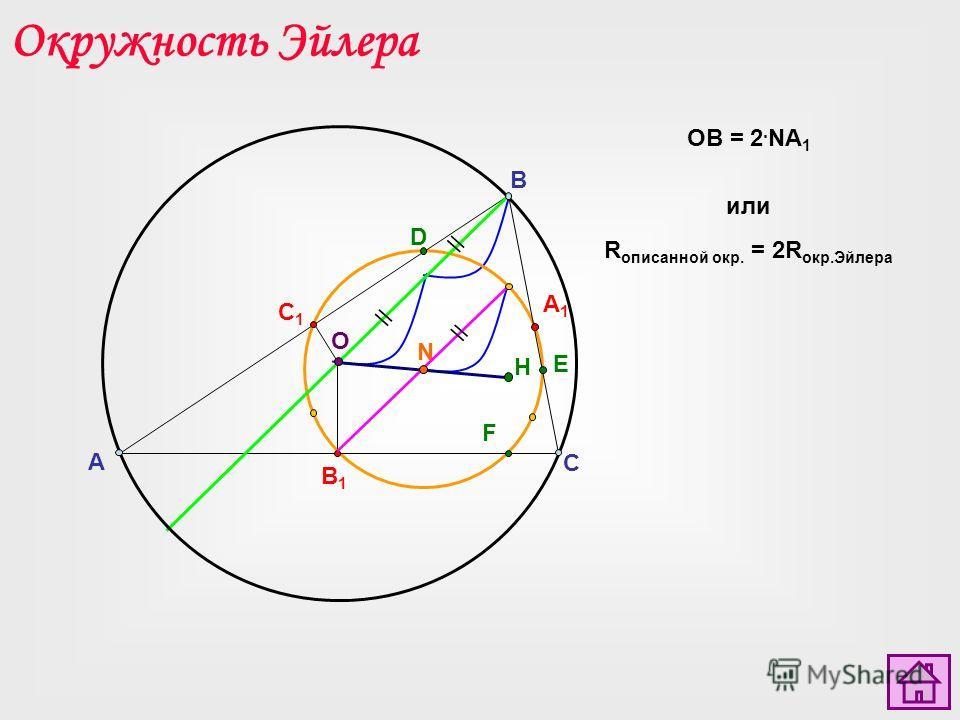 A C B D F B1B1 C1C1 O N H Окружность Эйлера E A1A1 OB = 2. NA 1 или R описанной окр. = 2R окр.Эйлера